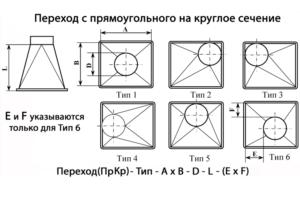 Переход с прямоугольного сечения на круглое